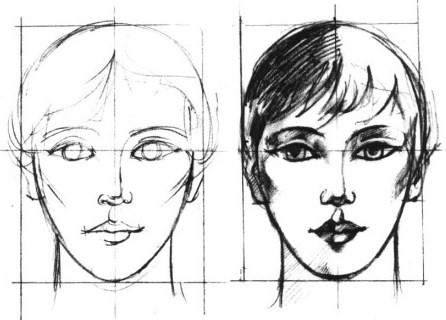 how to draw facial descriptions